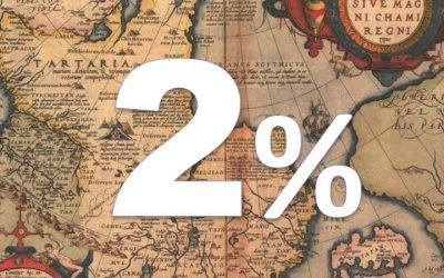 2% Z DANÍ 2021